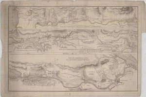 Plan of the Caledonian Canal between Loch Eil and Loch Lochie, Loch Lochie and Loch Oich
